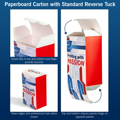 Paperboard Carton with Standard Reverse Tuck explained.