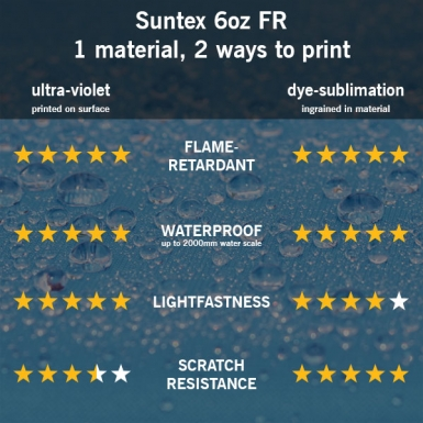 Our Suntex 6oz FR material is used for both ultra-violet and dye-sublimation printing processes.