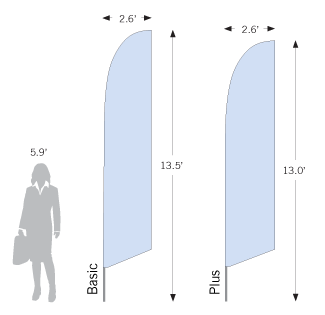 Sketch comparing Basic and Plus pole set display heights