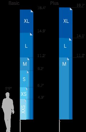 Bowflag® Rectangular size chart